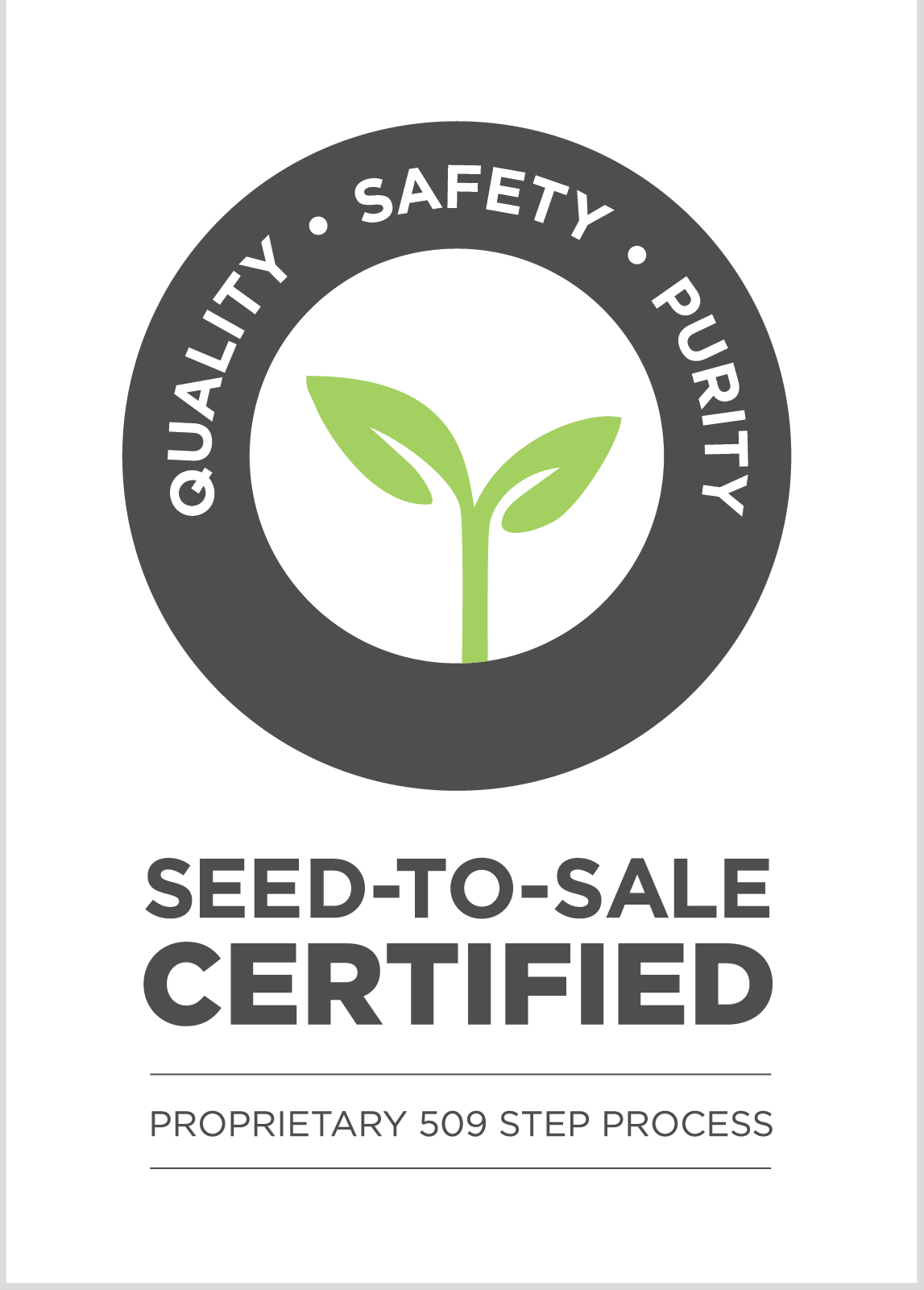 Seed-2-Sale-Certified proprietary 509 step process